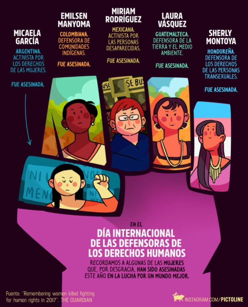 Día internacional de las defensoras de